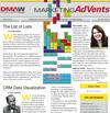 direct marketing advents thumbnail
