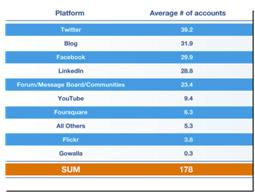 platform graph image