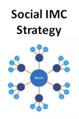 social img strategy